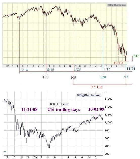 Feb_chart01.JPG