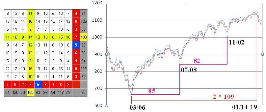 Feb_chart03.JPG